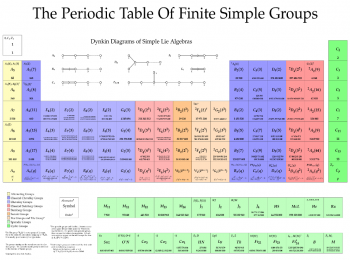 """Finite groups of Lie type"""